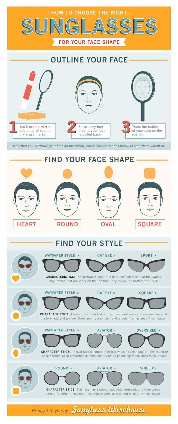 Sunglasses for your face