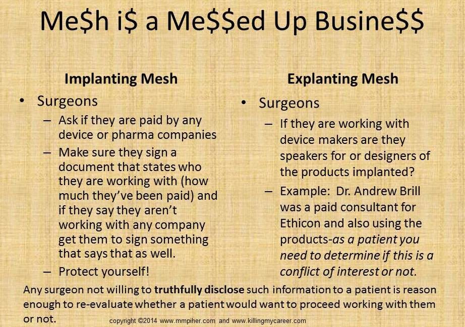 Mesh Surgeons Killing My Career