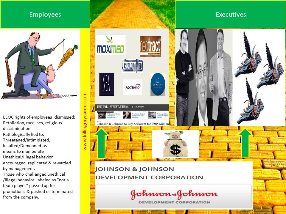Accomplices become victims Executives Johnson & Johnson Ethicon Acclarent Flying Monkeys