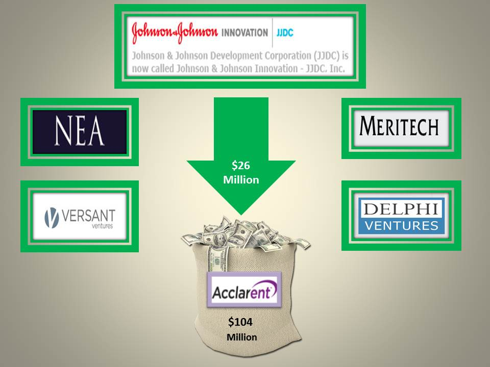 Are VCs the foundation for fraud JJDC NEA Meritech DelphiVentures Versant Ventures Acclarent