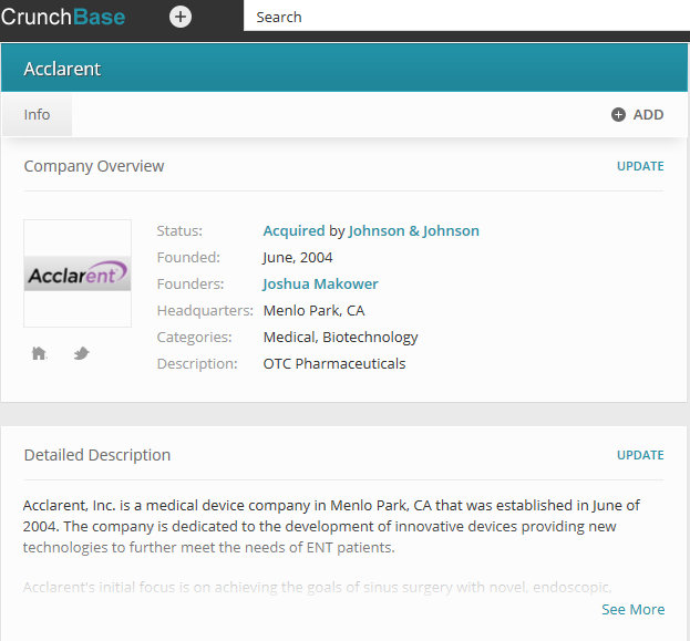 Crunchbase only lists Josh Makower as the Founder of Acclarent.