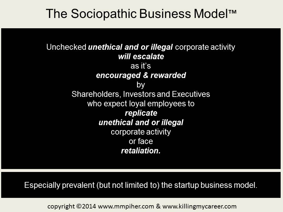 The-Sociopathic-Business-Model™ Encouraged, Replicated and Rewarded