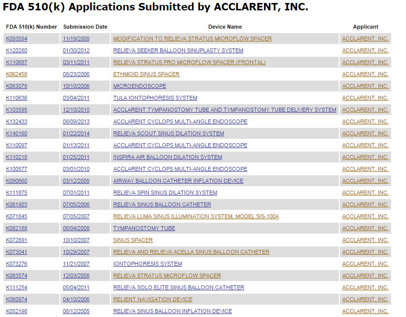 Acclarent 510k Submissions Stratus in 2006 and in 2007