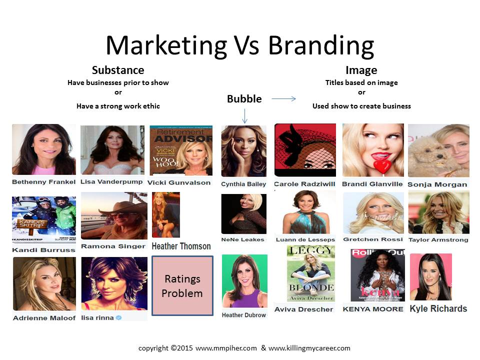 Marketing Vs Branding Bravos Real Housewives-Killing My Career