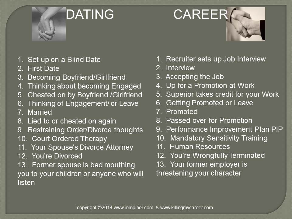 Think of your career like any other important relationship in your life to help identify abusive patterns.