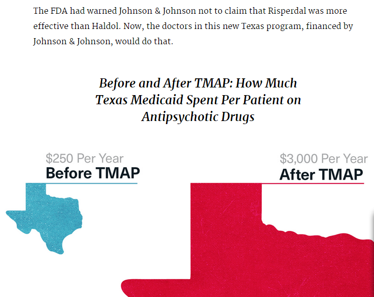 FDA Warned Johnson & Johnson TMAP targets