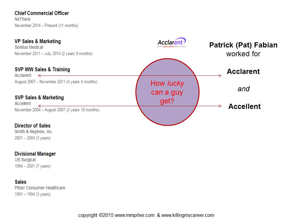 Patrick (Pat) Fabian worked at both Acclarent & Accellent