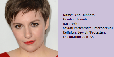 The Sociopathic Business Model™ Professional Victim Lena Dunham .jpg