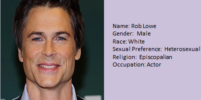 The Sociopathic Business Model™ Professional Victim Rob Lowe .jpg