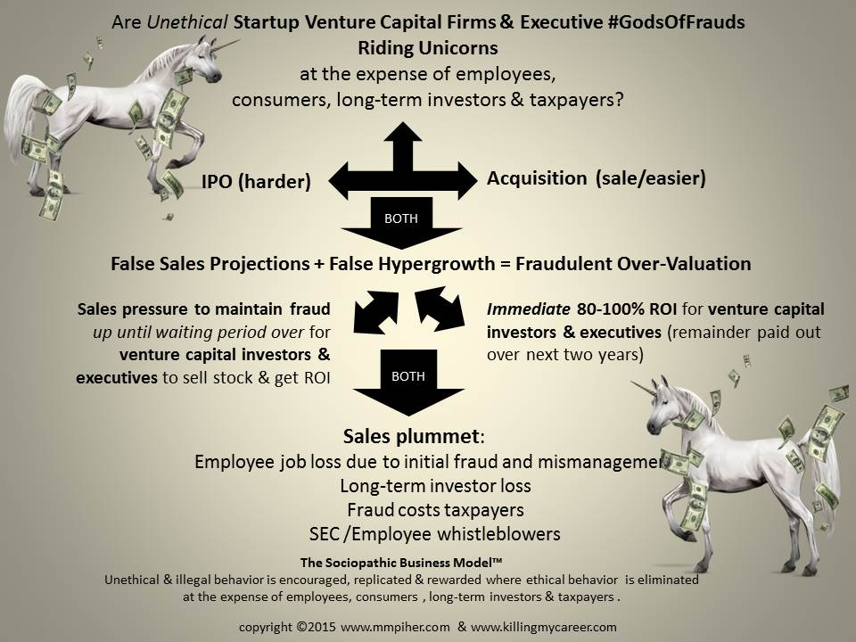 What Ms. White is referring to specifically is the venture capital fraudlent formula of: False projections + Hypergrowth = overvaluations = fraud
