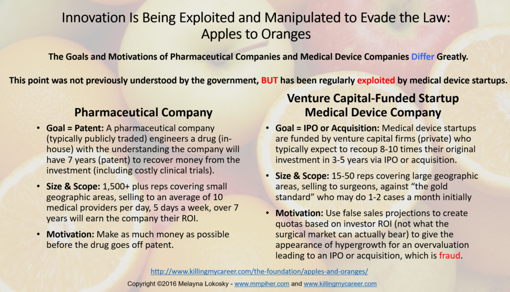 innovation-is-being-exploited-manipulated-to-evade-the-law-in-medical-devices2