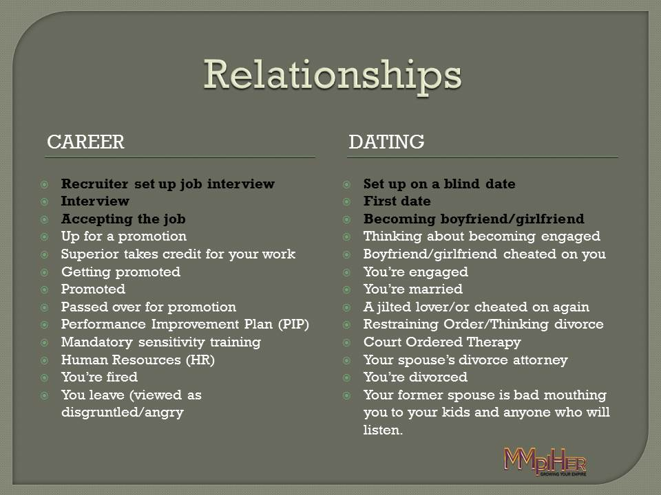 Relationships interviewing final