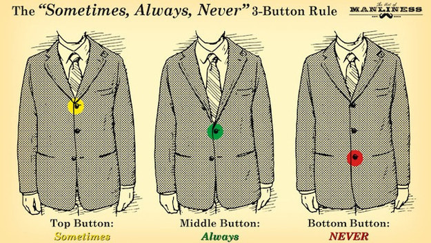 Which buttons men button on a suit