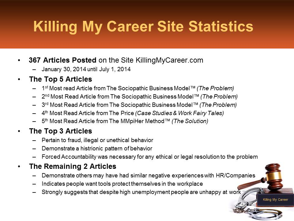 Killin My Career Site Statistics from January 30 to July 1 2014