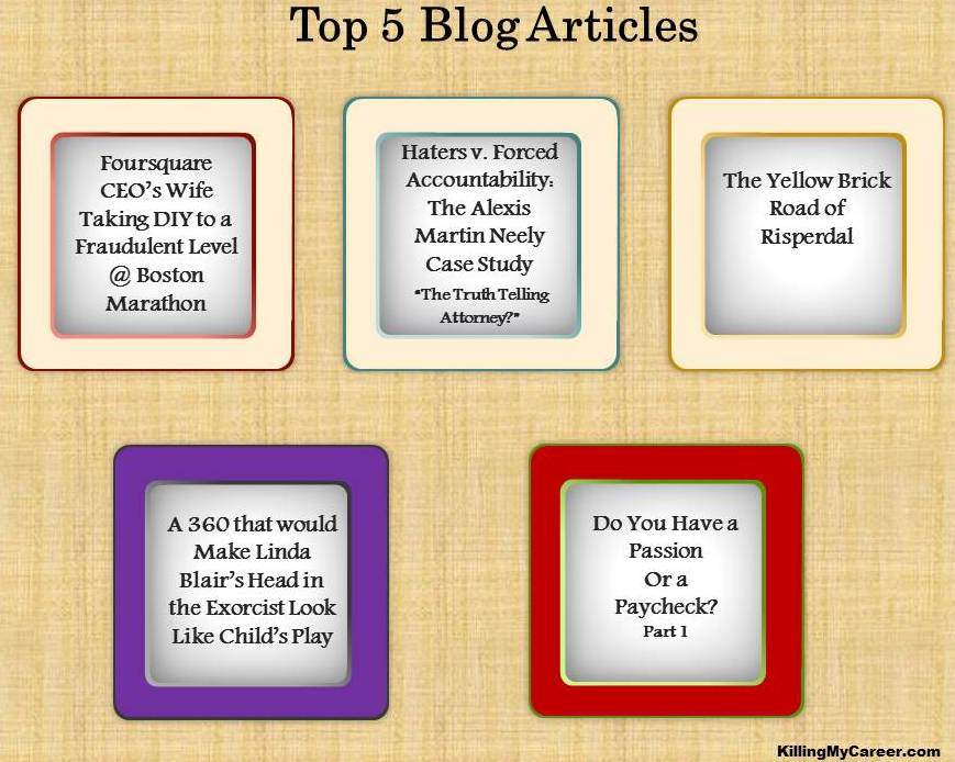 Top 5 Blog Articles Broken Down Title and Category