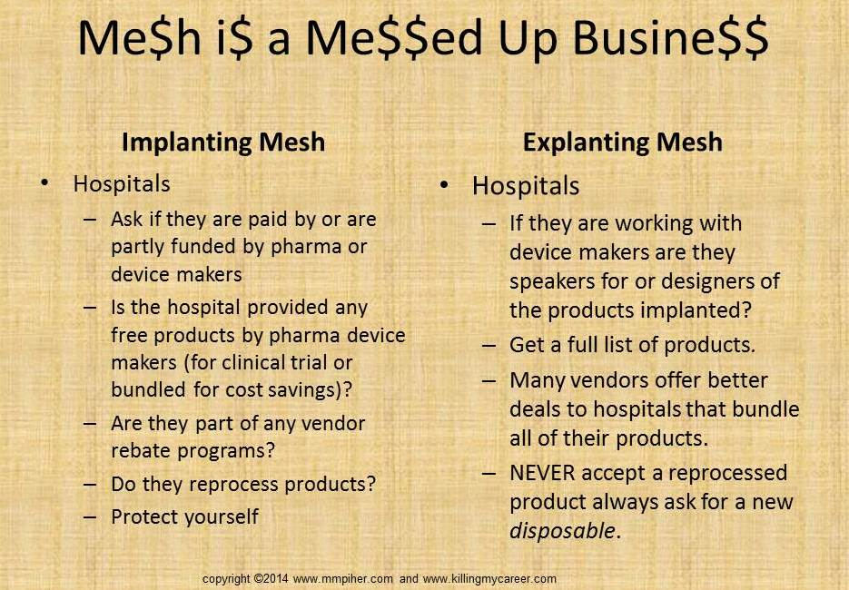 Mesh Hospitals Killing My Career
