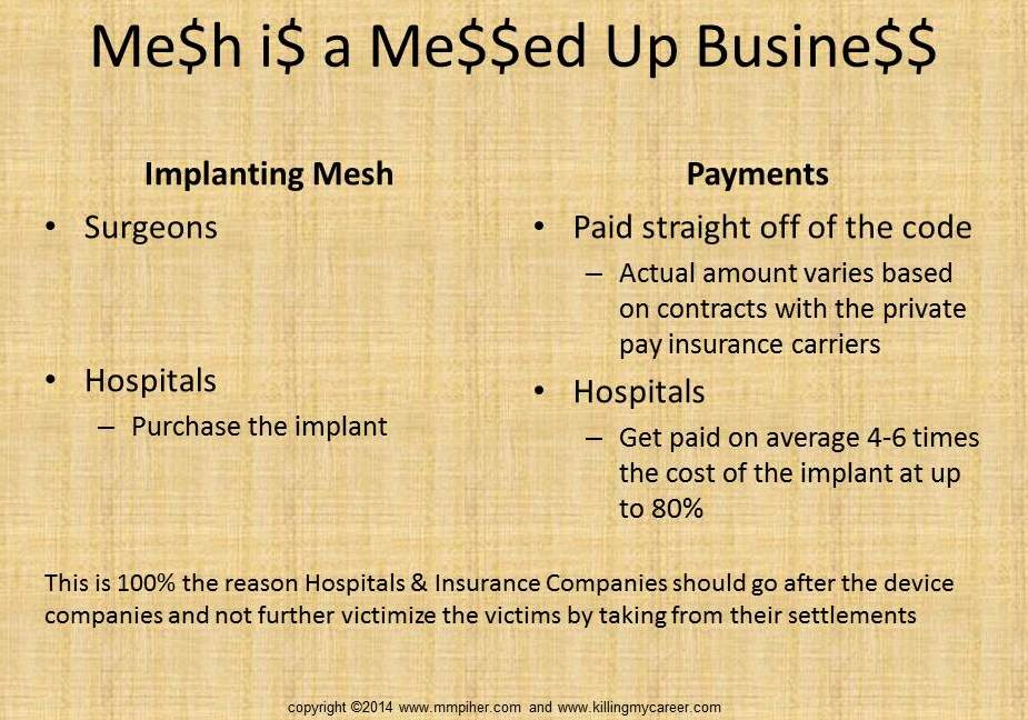Mesh implant payments as it relates to hospitals and private pay insurance carriers killing my career