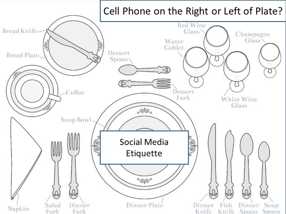 Cell Phone on the Right or Left of Plate in Formal Place Setting