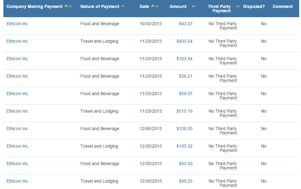 Dr. Andrew Brill CMS Payments Page 2