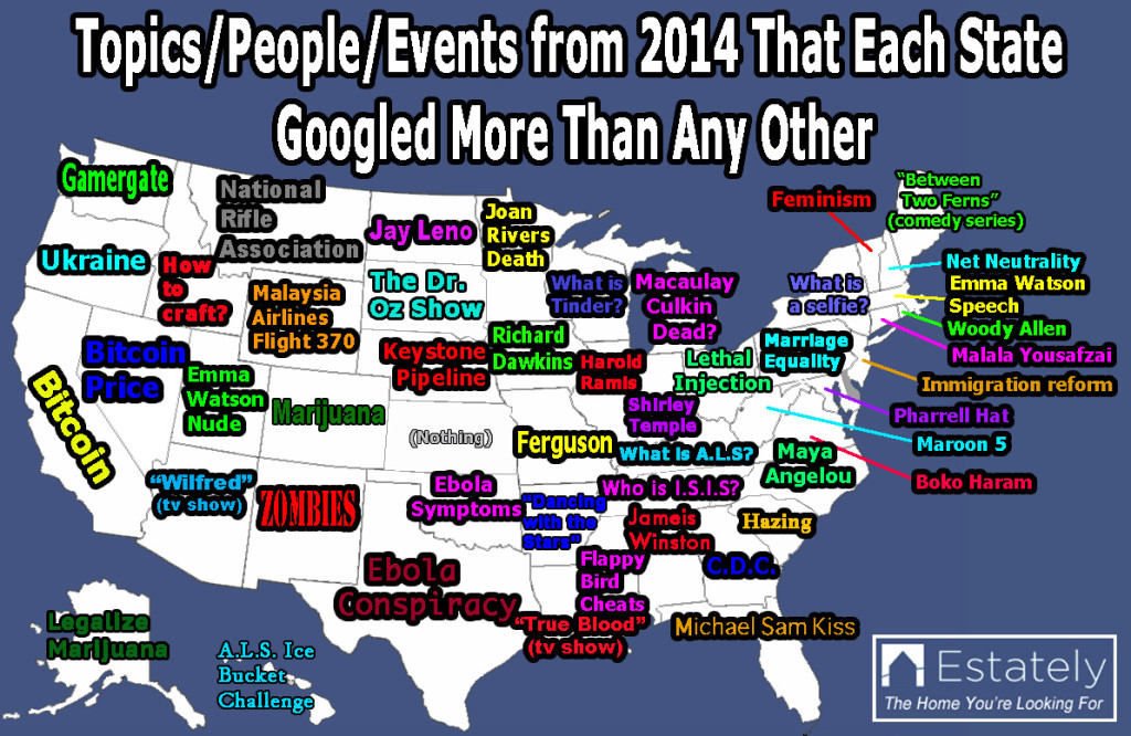 Google Word Breakdown Per State 2014