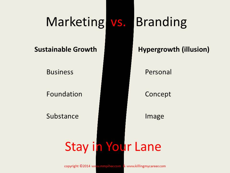 Marketing  vs Branding 1 6 2015