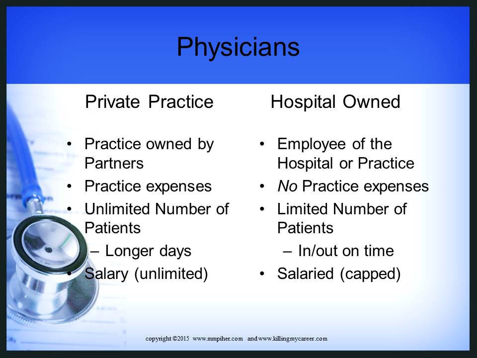 Physicians Private Practice vs. Hospital Owned