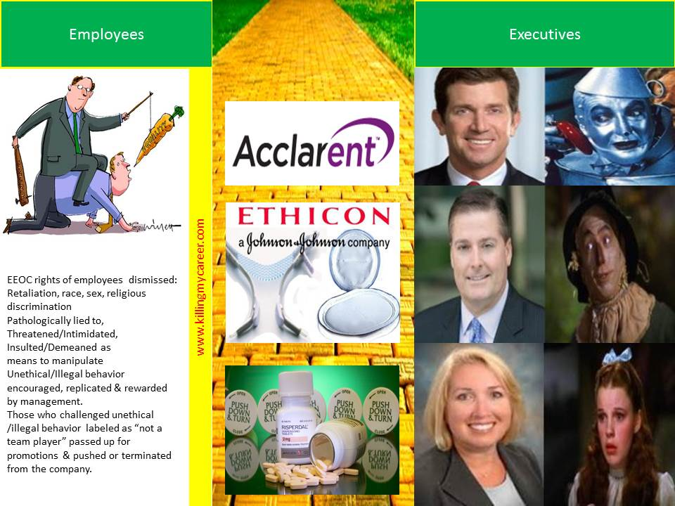 Accomplices become victims Executives Johnson & Johnson Ethicon Acclarent