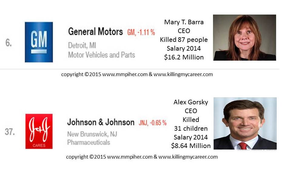 #CrimingWhileWhite Mary Barra CEO of GM Alex Gorsky CEO of JNJ Fortune 500 Killing My Career