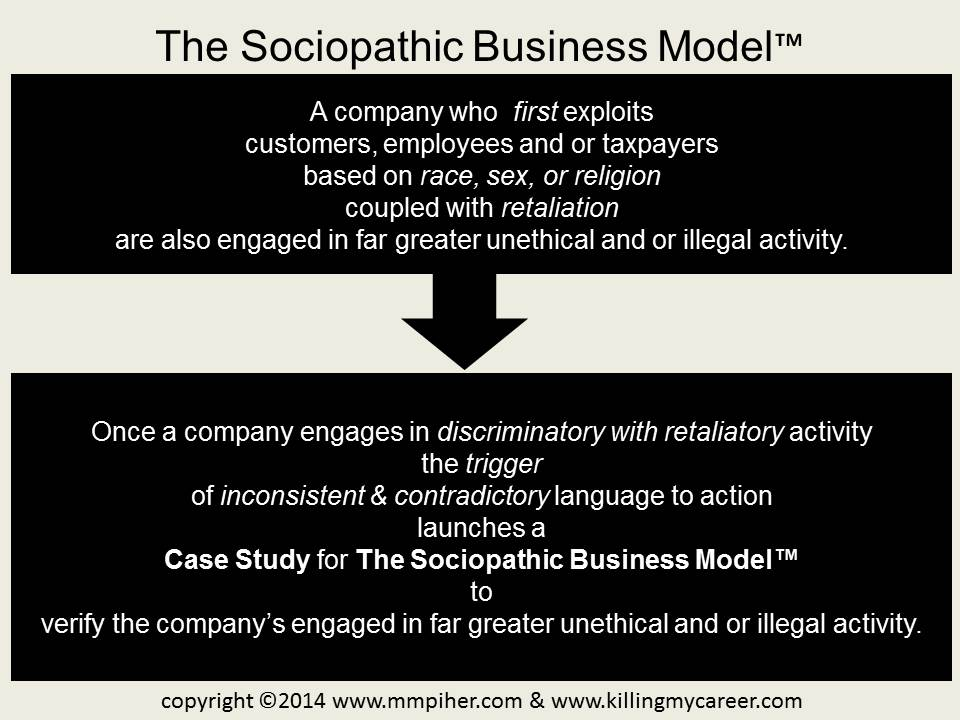The-Sociopathic-Business-Model™ EEOC to Case Study