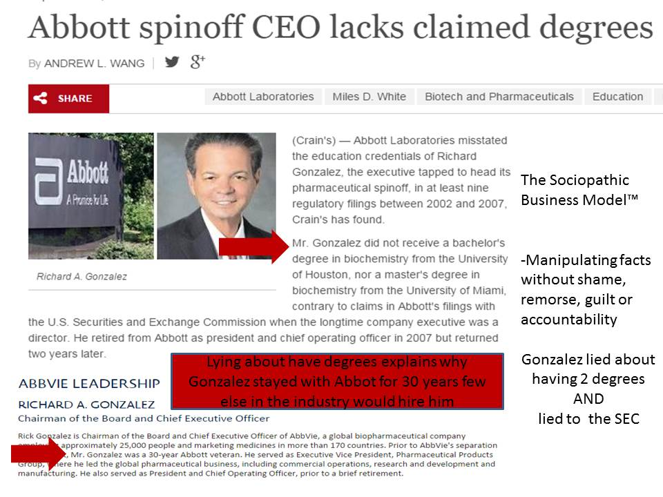 Abbvie CEO Richard (Ricky) Gonzalez lied twice about having college degrees & lied to the SEC about those degrees.