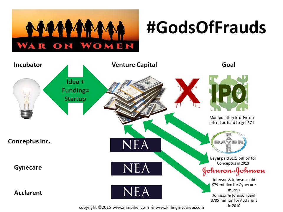 NEA is Killing Women & Getting Away with It War On Women #GodsOfFrauds