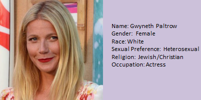 The Sociopathic Business Model™ Professional Victim Gwyneth Paltrow.jpg