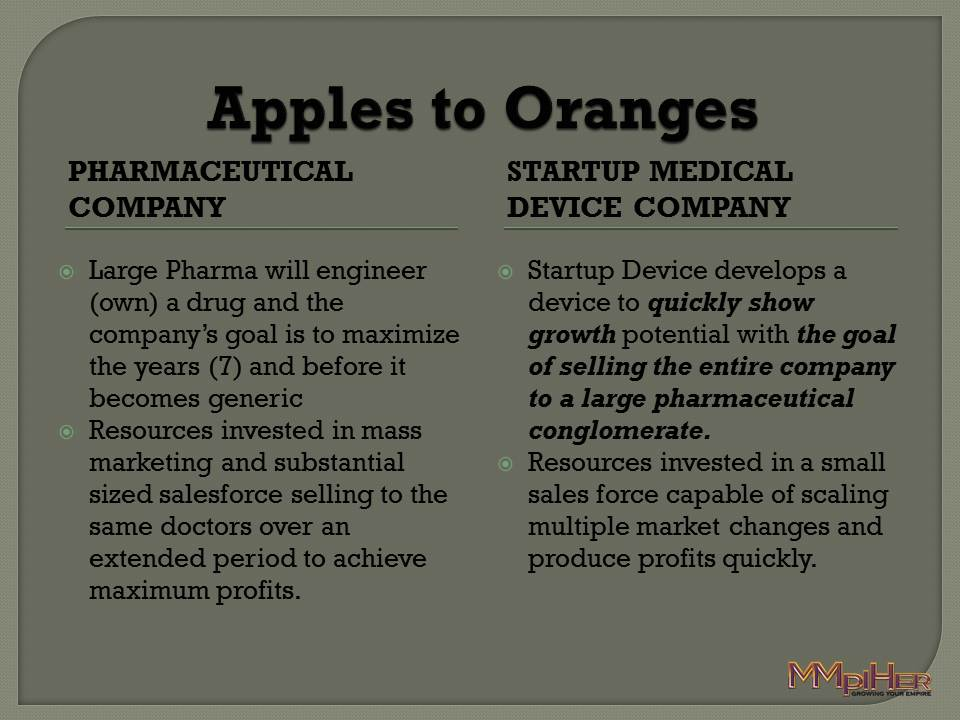 Apples-to-Oranges-1