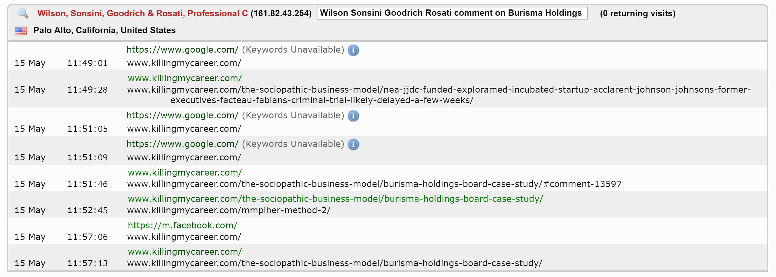 5 15 2016 Wilson Sonsini Goodrich and Rosati #TheSociopathicBusinessModel